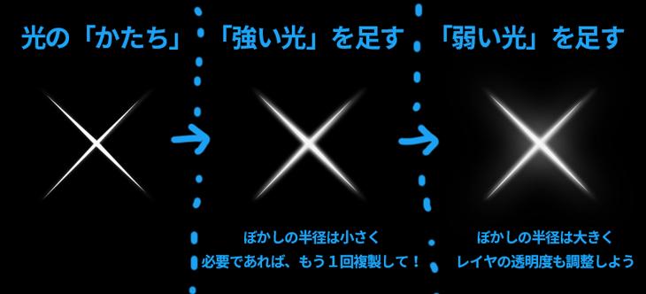 キラキラ効果説明画像